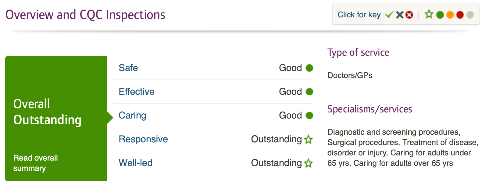 Exeter Medical CQC Outstanding Inspection 2019